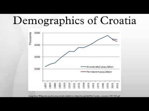 Demographics of Croatia