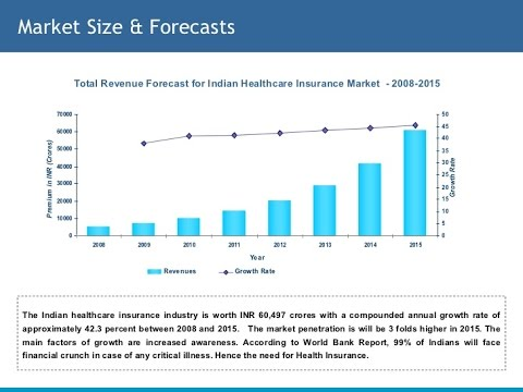 INSURANCE INDUSTRY IN INDIA EBOOK
