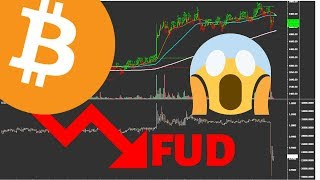 Tether FUD is Back! New Lows Coming For BTC? LIVE Crypto Analysis & Chat