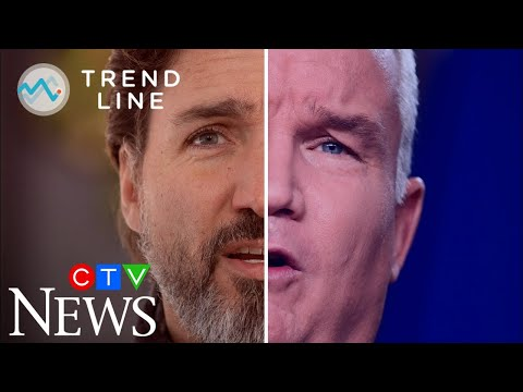 Tory infighting could impact O'Toole's popularity – can Trudeau take advantage? | TREND LINE