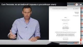 Алексей Навальный и его «полное разоблачение» (очередное)