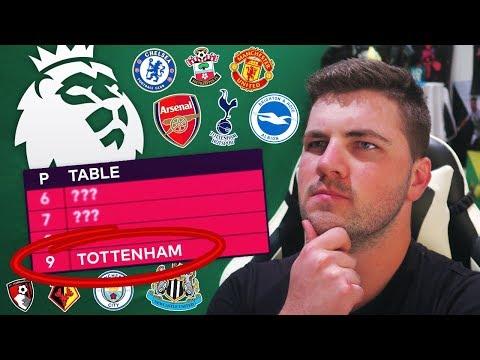 British Premier League Teams Promoted For -