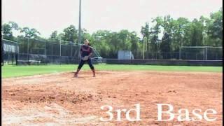 Alexa Anzaldua Recruiting Softball Video-Class Of 2013