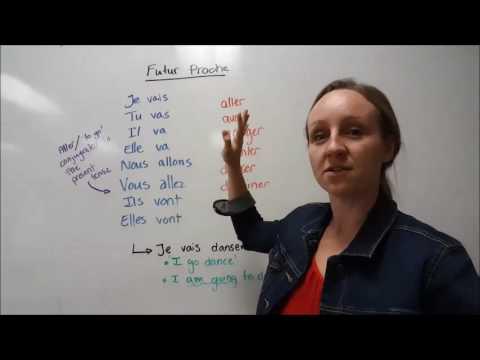 Future Proche in French
