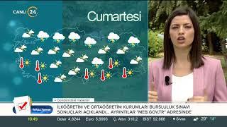 Bugün yurtta ve dünyada beklenen hava durumunun detayları