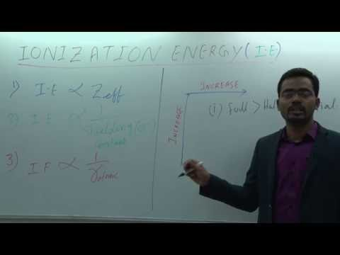 Revision of IONIZATION ENERGY & FACTORS AFFECTING /PERIODICITY/JEE Main| Advanced | AIIMS