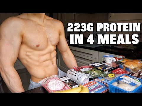 Full Day of Eating 1900 Calories | High Protein Low Calorie Diet for Fat Loss