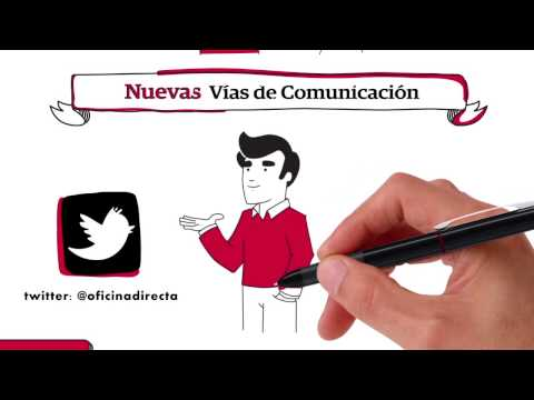 Videos Corporativos: Ejemplo Vídeo Corporativo Scribing [Banco Popular]