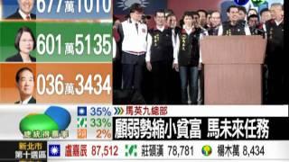 2012總統大選 開票實況-馬英九順利連任