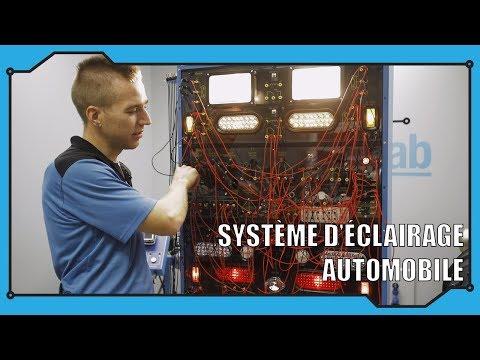 Système D'éclairage Automobile