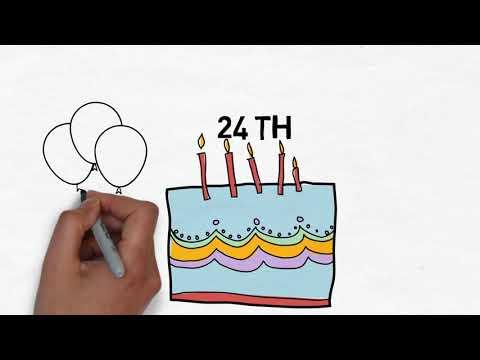 Happy Birthday Lika - VideoScribe