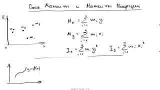 Нахождение момента инерции трапеции через интеграл