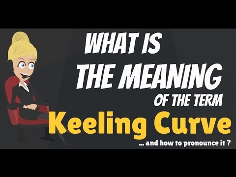 What is KEELING CURVE? What does KEELING CURVE mean? KEELING CURVE meaning & explanation