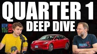Q1 Deep Dive | In Depth
