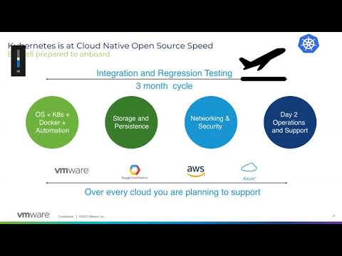 Run Kubernetes with Scalability on all Clouds (presentation in French)