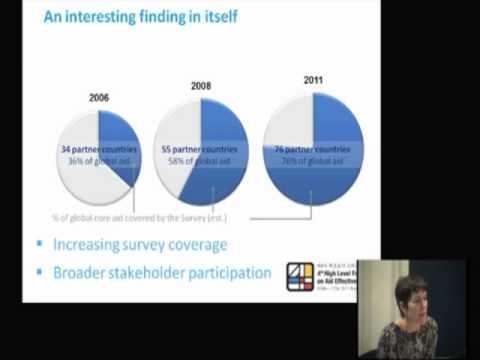 Brenda Killen - Organisation for Economic Co-operation and Development (OECD)