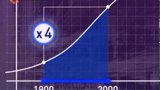 Прирост населения Земли