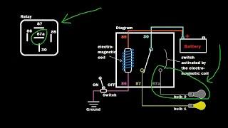 Relay Tutorial: 5 pin vs 4 pin wiring (Example 1) - YouTubeYouTube