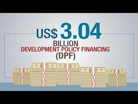 US$3.15 Billion Program Supports Egypt With Improving The Economy And Creating Jobs