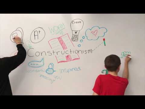 What is Constructionism?