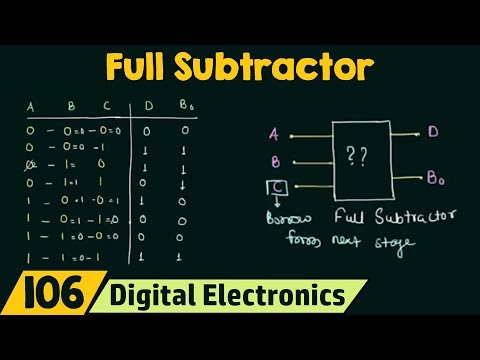 Full       Subtractor      Easy Explanation  YouTube