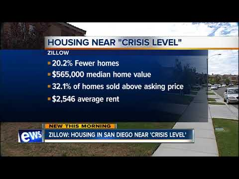 Zillow reports housing crisis is near 'crisis level' in San Diego