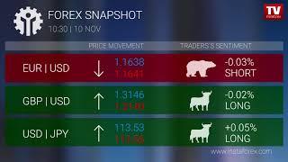 InstaForex tv news: Forex snapshot 10:30 (10.11.2017)