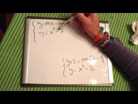 punti di tangenza tra retta e parabola