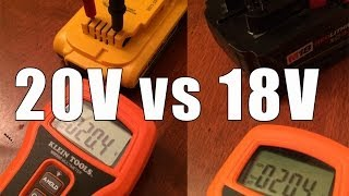 18v vs 20v Lithium Ion Power Tools - The Truth Uncovered