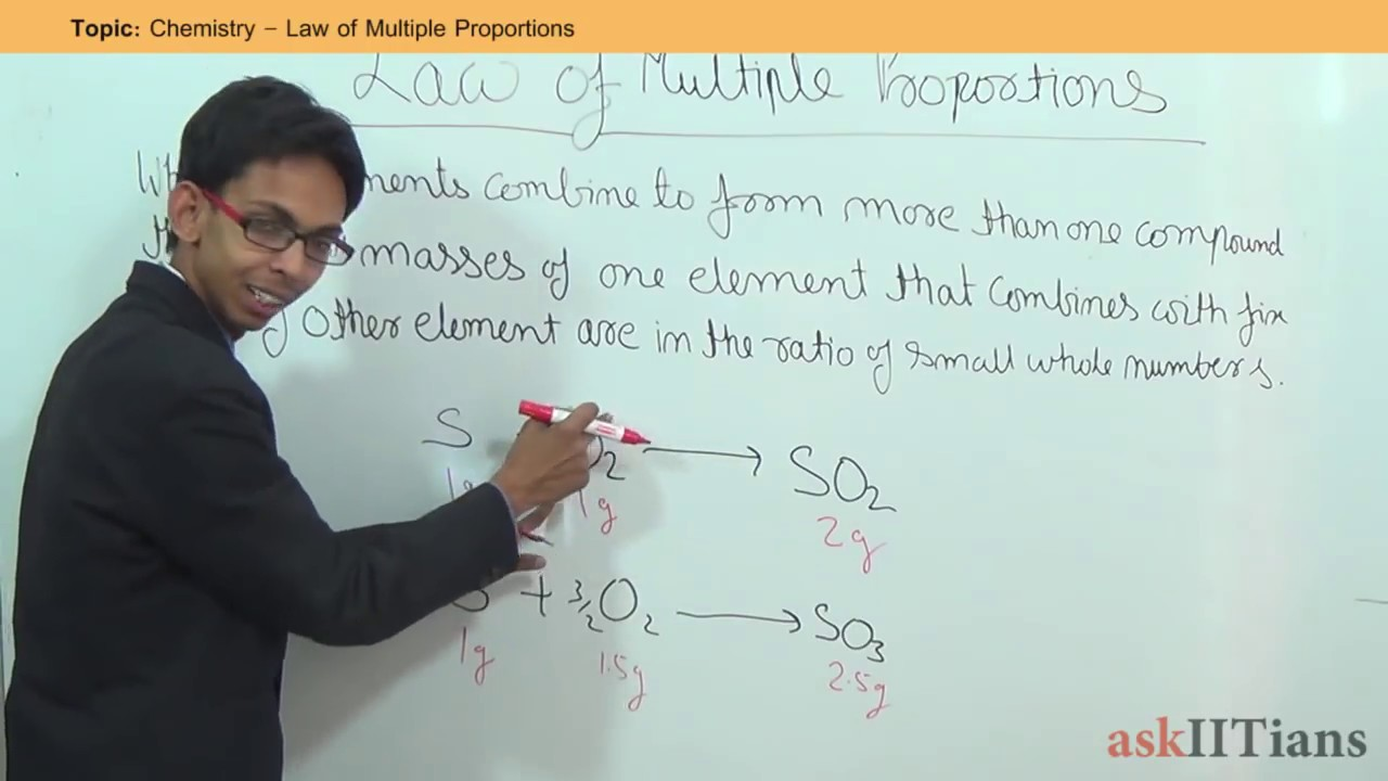 Law of Multiple Proportions Chemistry Class 11 – Law of Multiple Proportions Worksheet