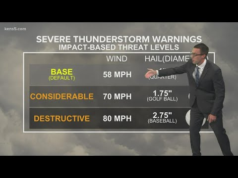 Breaking down the National Weather Service's new classification for major storms