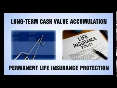 Introduction to Indexed Universal Life (IUL) - YouTube