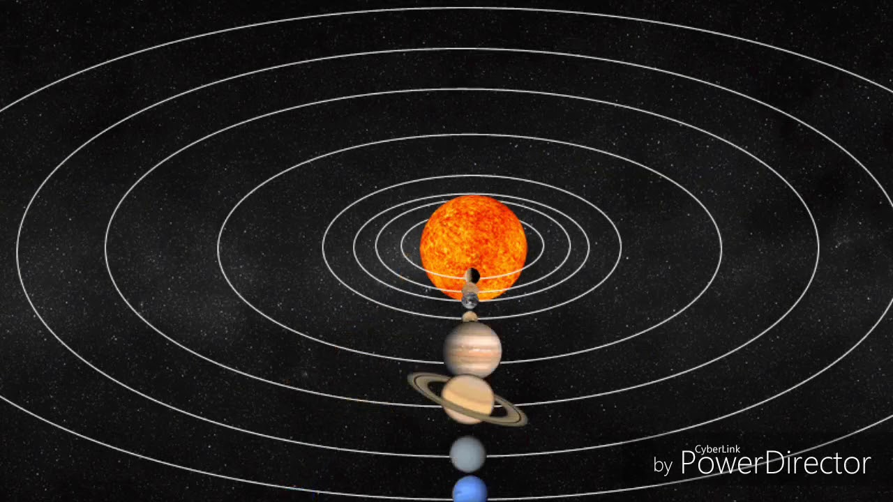 planets orbiting video - 1081×480