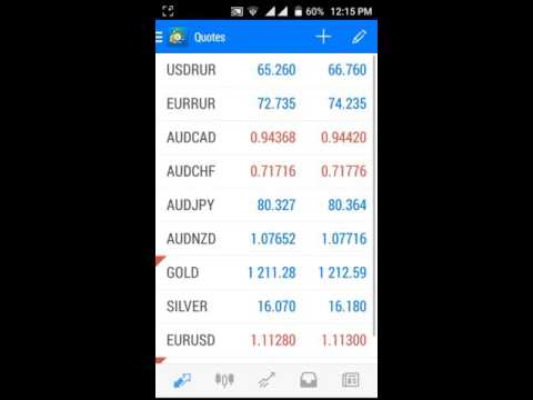 How To Use TP And SL In Forex Trading