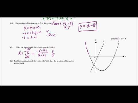 IB Math Studies Topic 7 Revision: Introduction to Differential Calculus (May 2015)