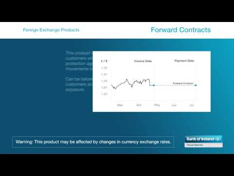 Foreign Exchange Products - Forward Contract