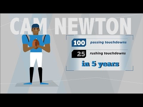 Super-Cam: Cam Newton's Case For MVP | NFL Infographic