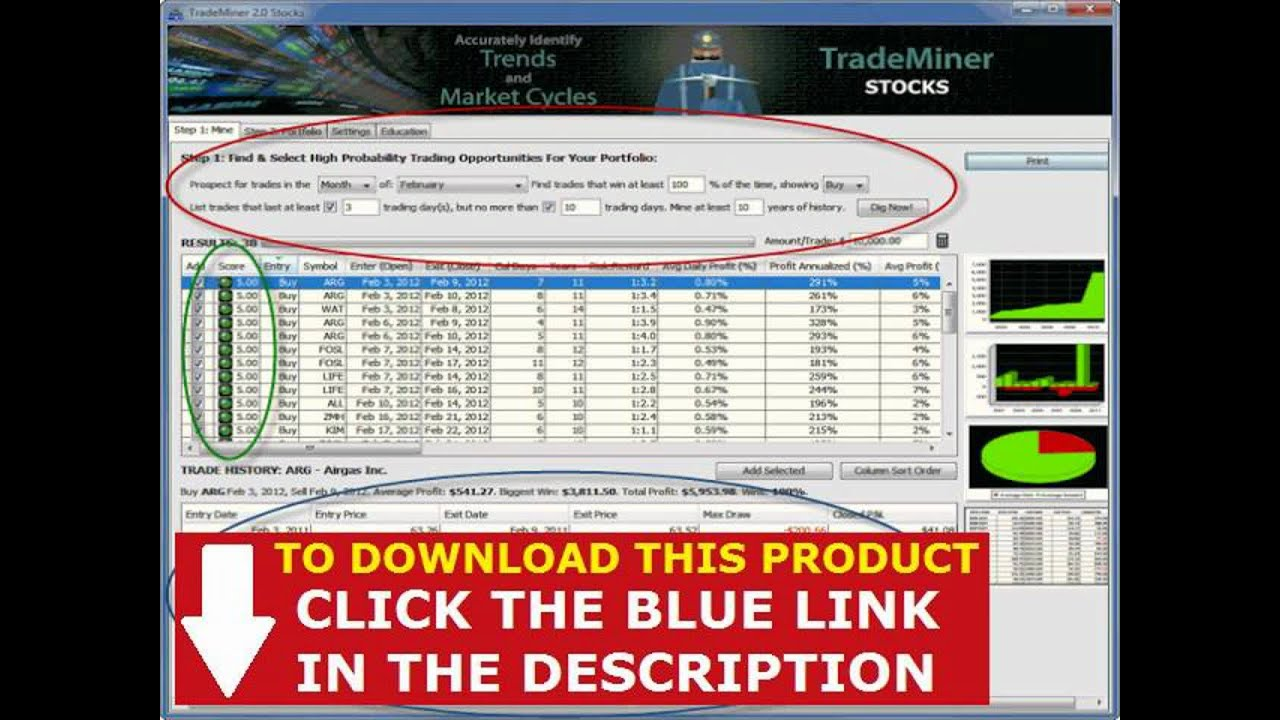 Forex peace army c7traders