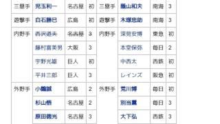 「1953年のオールスターゲーム (日本プロ野球)」とは ウィキ動画