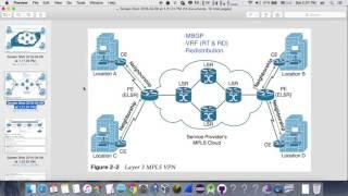 #CCNP_Morocco #2 (Darija) - VPN Technology