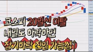 """[유일한 경제TV]   압구정미꾸라지 """"오늘의 급락은 …"""