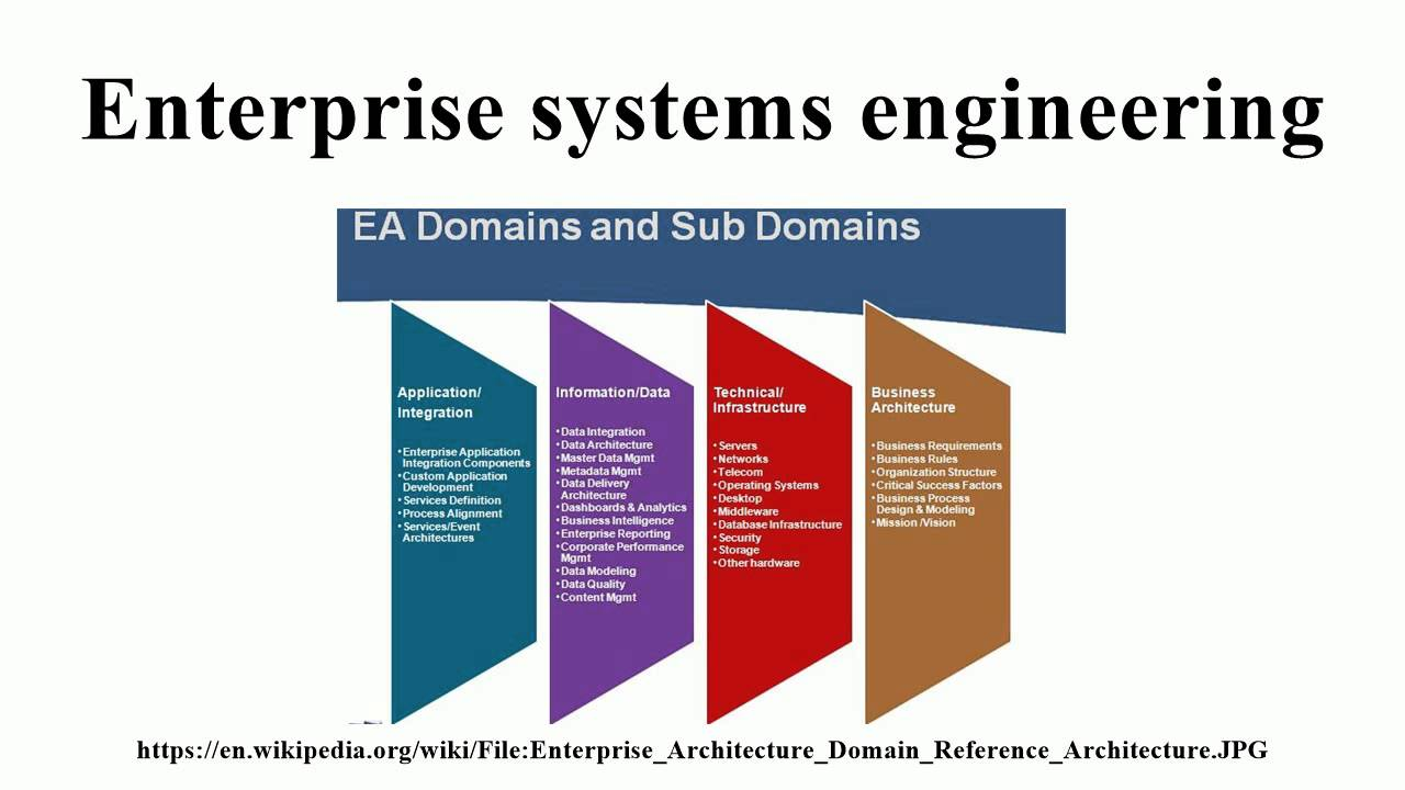 an analysis of putting the enterprise into the enterprise system Source: t davenport, putting the enterprise into the enterprise system, harvard business review, july-august 1998, pp 121-131 enterprise resource planning erp ( ) systems.