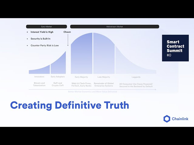 Chainlink, Creating Definitive Truth: Sergey Nazarov Keynote at #SmartCon