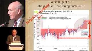 Energiewende & Klimaschutz - passt das zusammen?