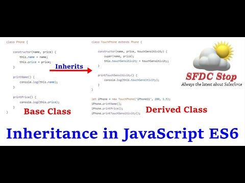Inheritance in JavaScript ES6 | Class Inheritance | JavaScript Tutorial Series by SFDC Stop