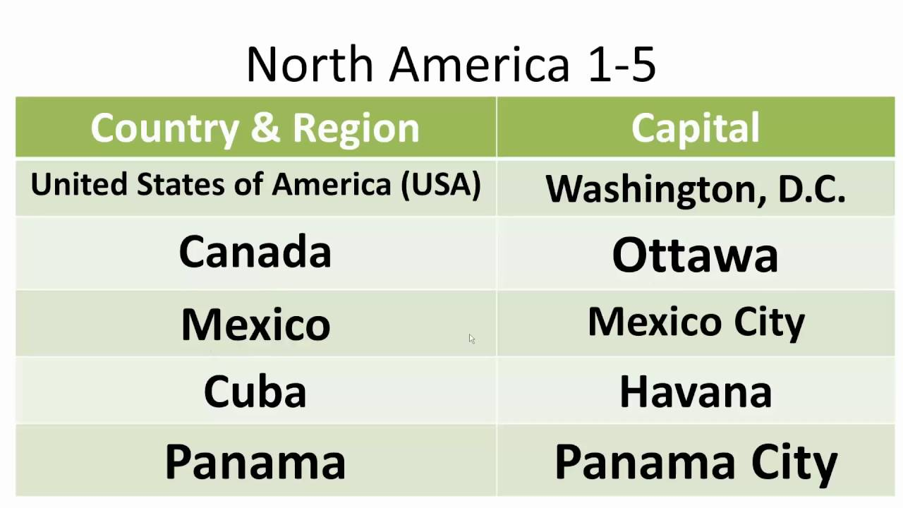 North America: Countries & Capitals 1-5 - YouTube
