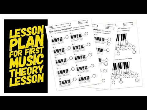 First Music theory Lesson Plan For Teachers. Note Naming with Free Worksheets