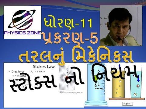 XI-B,5.10,Stoke's law (2018)By Mohan Padhiyar(Gujarati Medium)