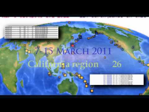 Earth breathing - overview of world seismic activity, 7-13 March 2011, Jаpan, US West coast