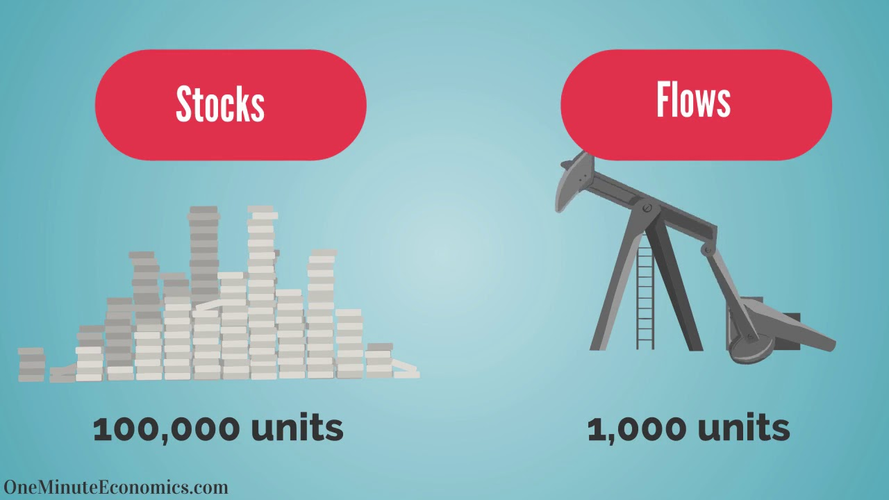 The Stock to Flow Ratio Explained in One Minute: From Gold ...